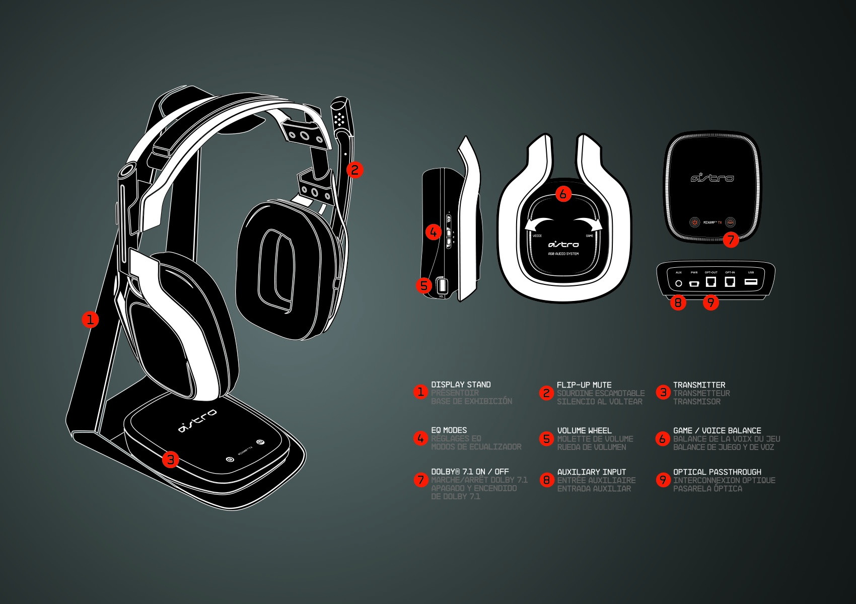 7771xa50_diagram astro a50 wireless headset review astrogaming Chevy Astro Van Wiring Diagram at gsmportal.co